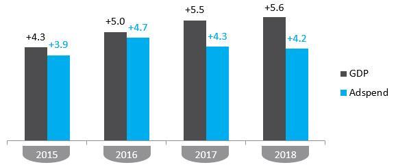 gdp增速_2018印尼gdp